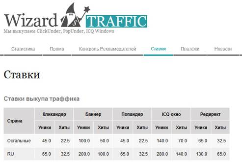 Биржи трафика - Wizard-Traffstock и Wizard-Traffic